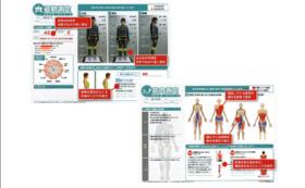 あなたの骨格・筋肉のゆがみを測定します!